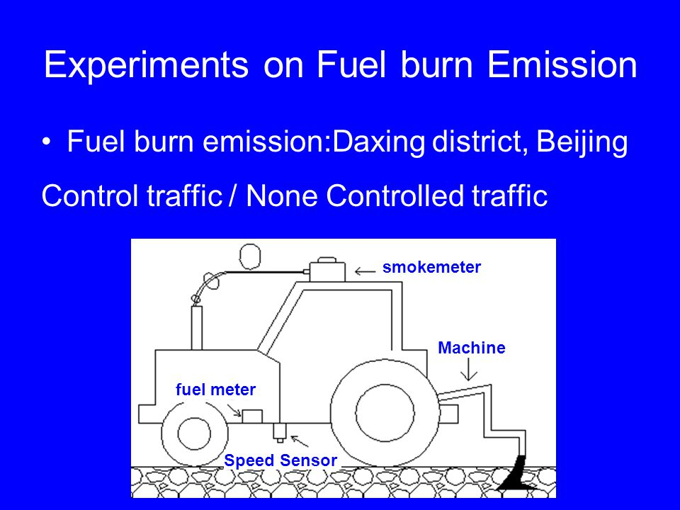 Experiments on Fuel burn Emission Fuel burn emission:Daxing district, Beijing Control traffic / None Controlled traffic smokemeter Speed Sensor fuel meter Machine