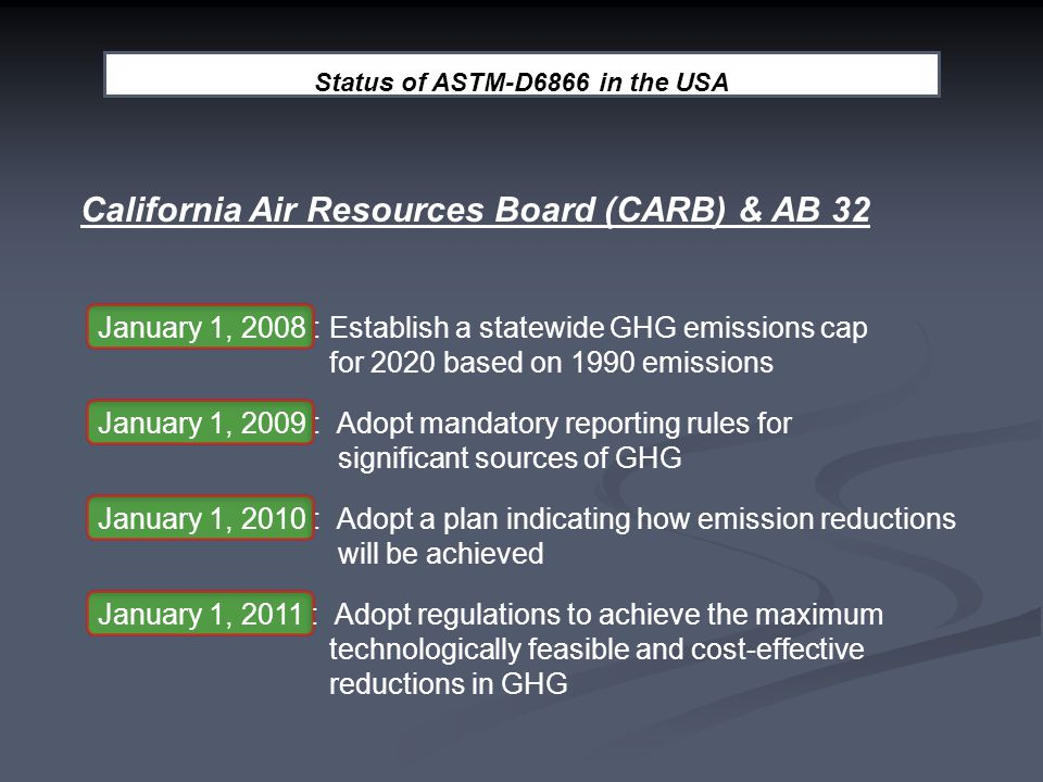 California Air Resources Board (CARB) & AB 32 January 1, 2008 : Establish a statewide GHG emissions cap for 2020 based on 1990 emissions January 1, 2009 : Adopt mandatory reporting rules for significant sources of GHG January 1, 2010 : Adopt a plan indicating how emission reductions will be achieved January 1, 2011 : Adopt regulations to achieve the maximum technologically feasible and cost-effective reductions in GHG Status of ASTM-D6866 in the USA