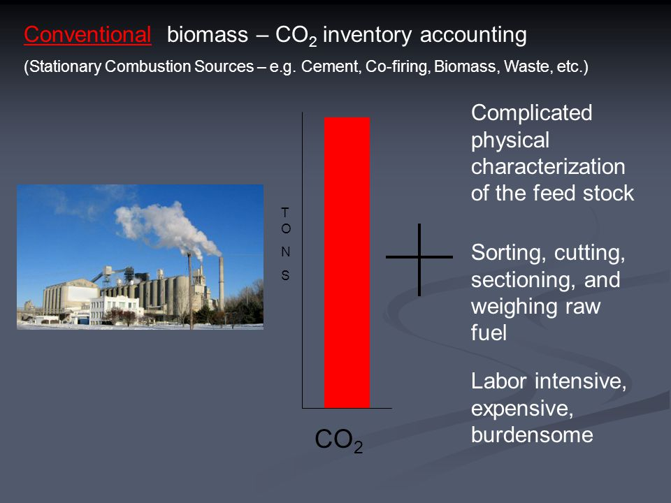 Complicated physical characterization of the feed stock Sorting, cutting, sectioning, and weighing raw fuel Labor intensive, expensive, burdensome CO 2 TONSTONS Conventional biomass – CO 2 inventory accounting (Stationary Combustion Sources – e.g.