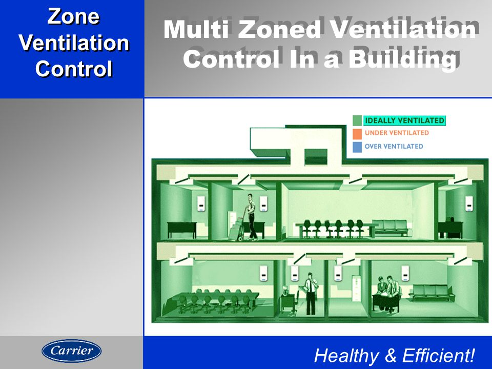 Multi Zoned Ventilation Control In a Building Healthy & Efficient! Zone Ventilation Control