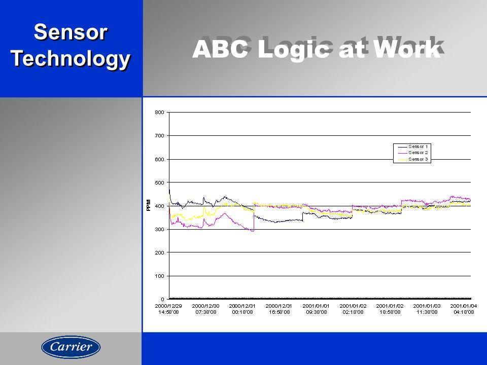 ABC Logic at Work Sensor Technology Sensor Technology