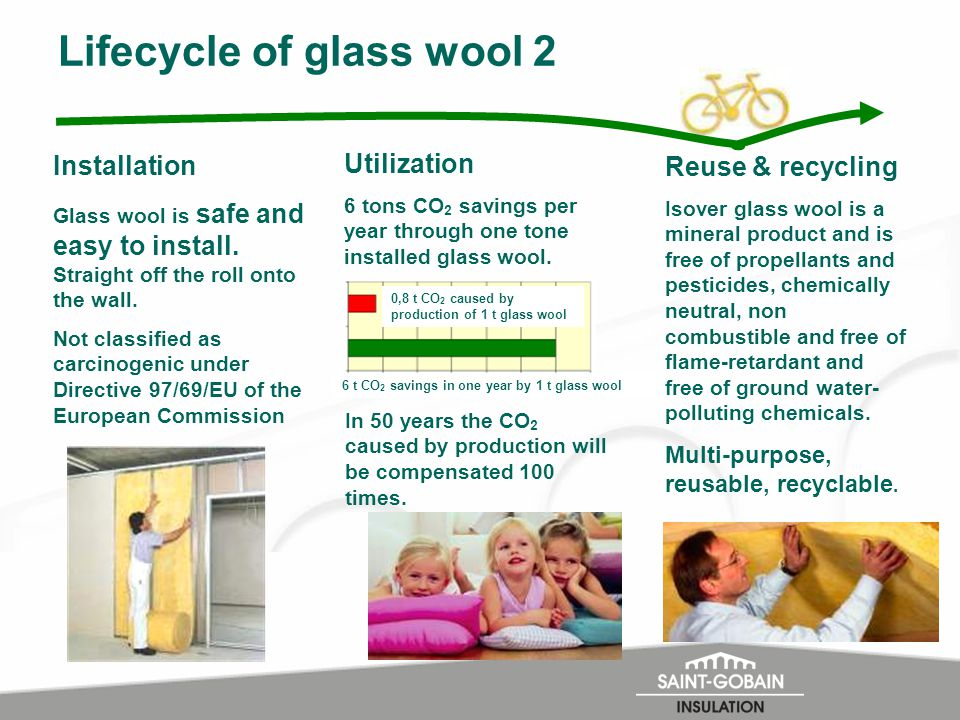 Lifecycle of glass wool 1 Raw material Basically it is sand and up to 80% recycled glass.