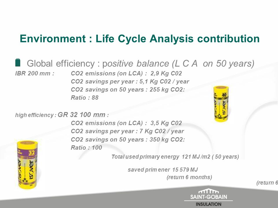 Lifecycle of glass wool 2 Utilization 6 tons CO 2 savings per year through one tone installed glass wool.
