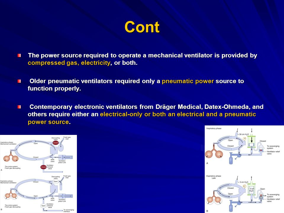 Cont The power source required to operate a mechanical ventilator is provided by compressed gas, electricity, or both. Older pneumatic ventilators req