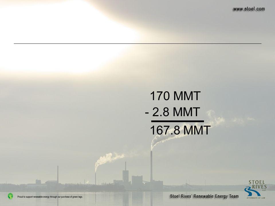 167.8 MMT 170 MMT - 2.8 MMT