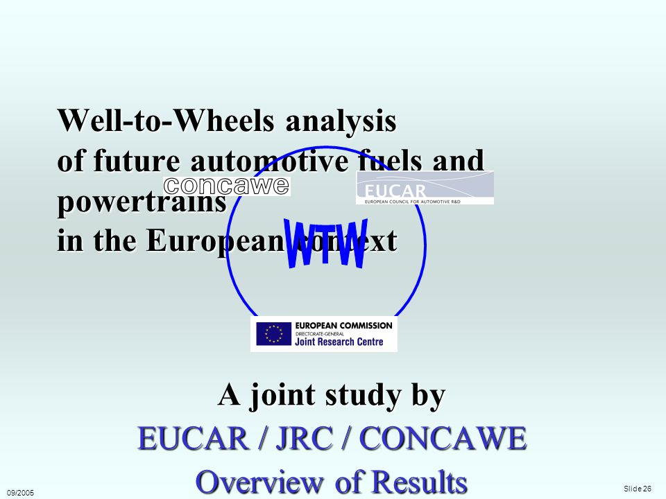 09/2005 Slide 26 Well-to-Wheels analysis of future automotive fuels and powertrains in the European context A joint study by EUCAR / JRC / CONCAWE Overview of Results