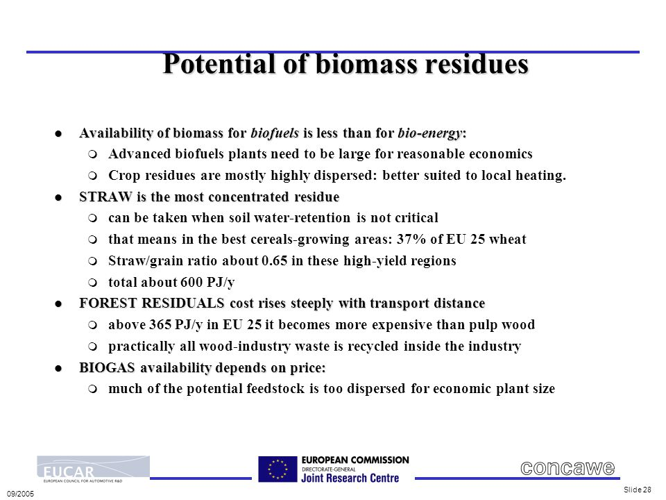 09/2005 Slide 28 Potential of biomass residues l Availability of biomass for biofuels is less than for bio-energy: m Advanced biofuels plants need to be large for reasonable economics m Crop residues are mostly highly dispersed: better suited to local heating.