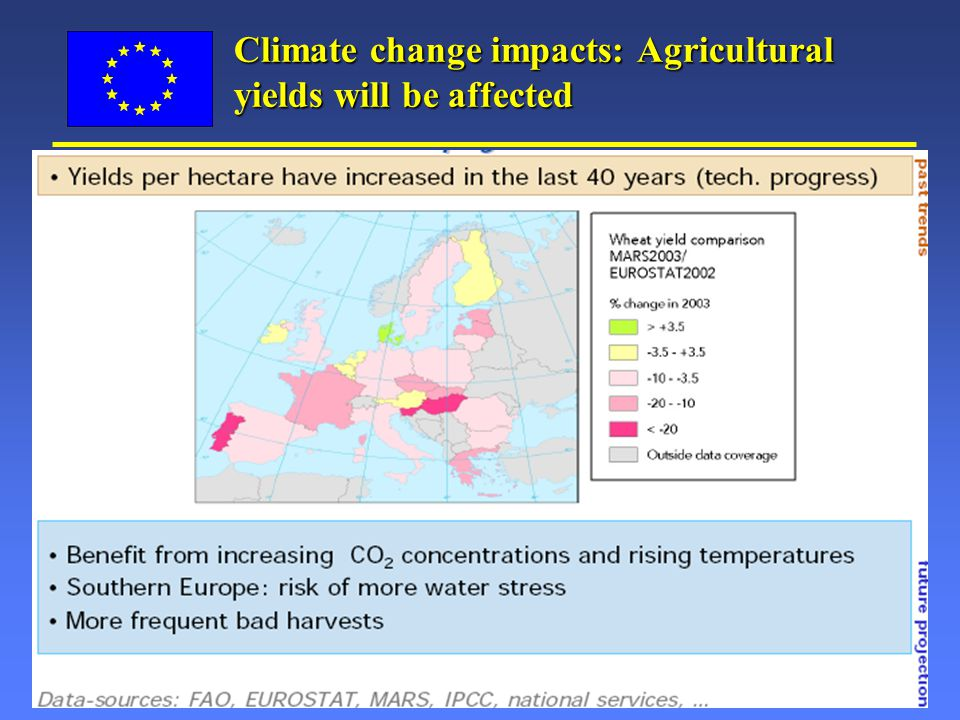 European Commission: Environment Directorate General Slide: 4 Climate change impacts: Agricultural yields will be affected