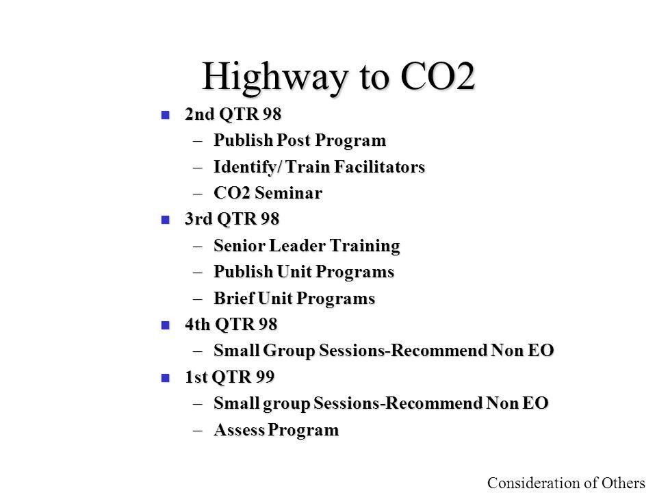 Consideration of Others Highway to CO2 n 2nd QTR 98 –Publish Post Program –Identify/ Train Facilitators –CO2 Seminar n 3rd QTR 98 –Senior Leader Train