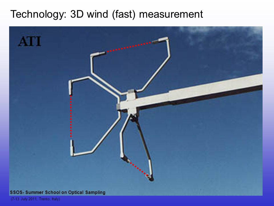 Technology: 3D wind (fast) measurement SSOS- Summer School on Optical Sampling (7-13 July 2011, Trento, Italy)