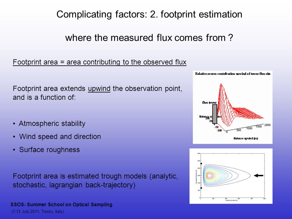 Complicating factors: 2. footprint estimation where the measured flux comes from .