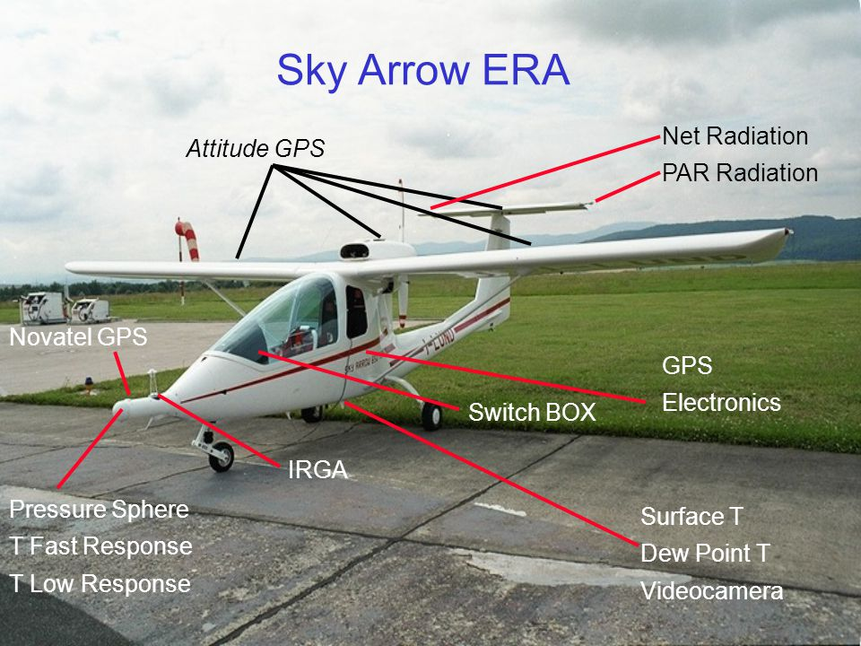 Sky Arrow ERA Attitude GPS Net Radiation PAR Radiation Surface T Dew Point T Videocamera Pressure Sphere T Fast Response T Low Response Novatel GPS IRGA GPS Electronics Switch BOX