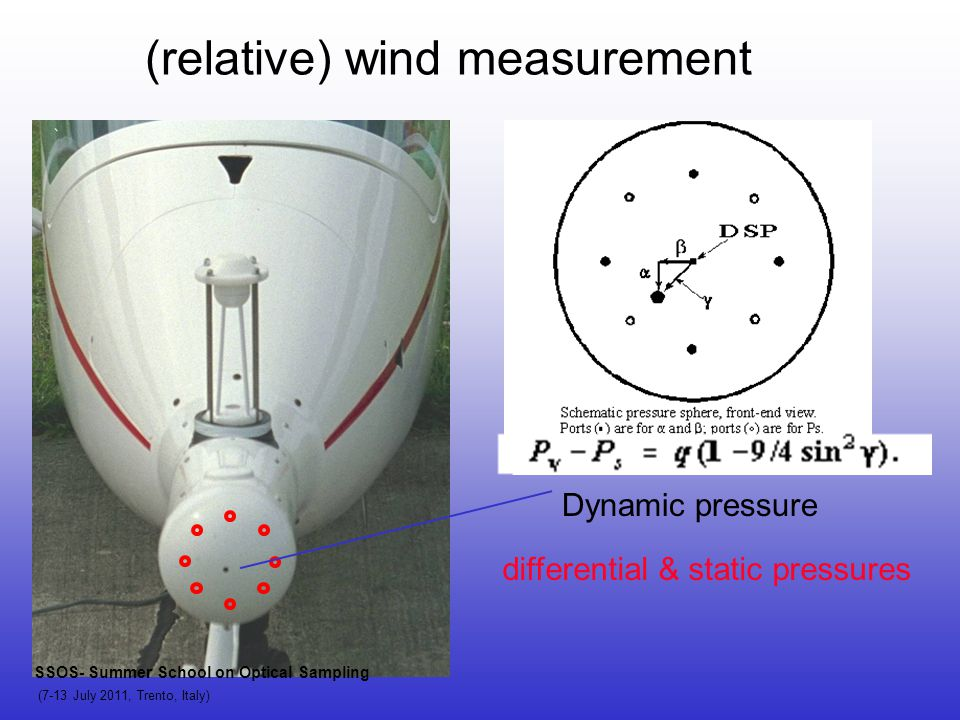 (relative) wind measurement differential & static pressures Dynamic pressure SSOS- Summer School on Optical Sampling (7-13 July 2011, Trento, Italy)
