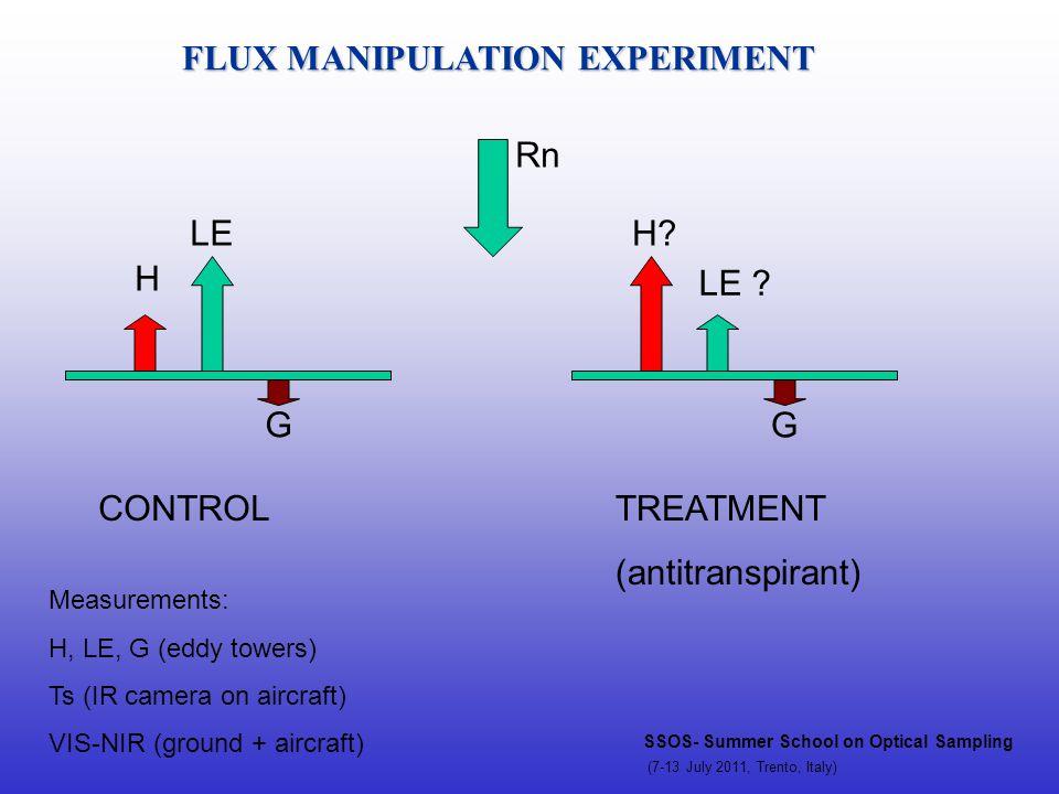 FLUX MANIPULATION EXPERIMENT Rn H LE G H. LE .