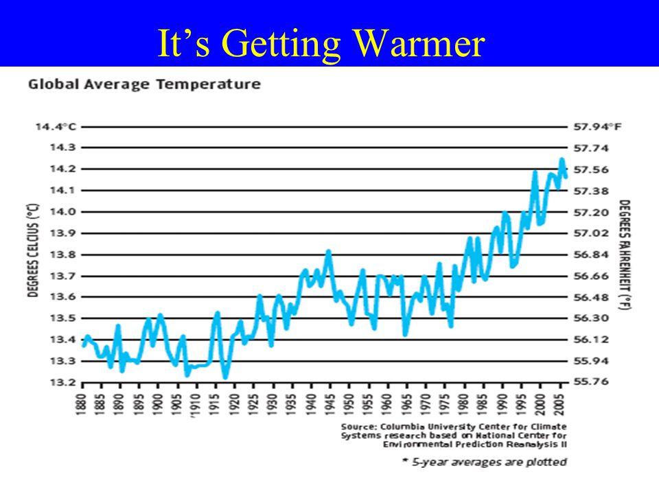 It's Getting Warmer