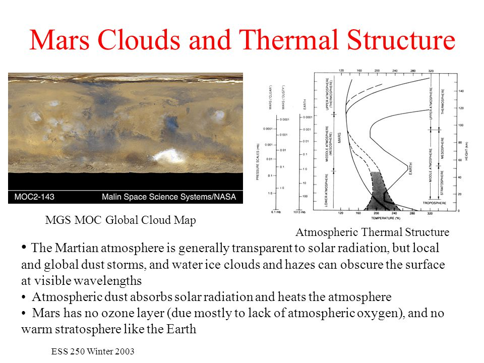 ESS 250 Winter 2003 Mars Clouds and Thermal Structure The Martian atmosphere is generally transparent to solar radiation, but local and global dust storms, and water ice clouds and hazes can obscure the surface at visible wavelengths Atmospheric dust absorbs solar radiation and heats the atmosphere Mars has no ozone layer (due mostly to lack of atmospheric oxygen), and no warm stratosphere like the Earth MGS MOC Global Cloud Map Atmospheric Thermal Structure