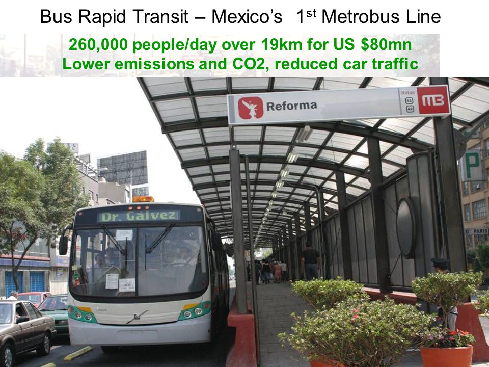 Bus Rapid Transit – Mexico's 1 st Metrobus Line 260,000 people/day over 19km for US $80mn Lower emissions and CO2, reduced car traffic