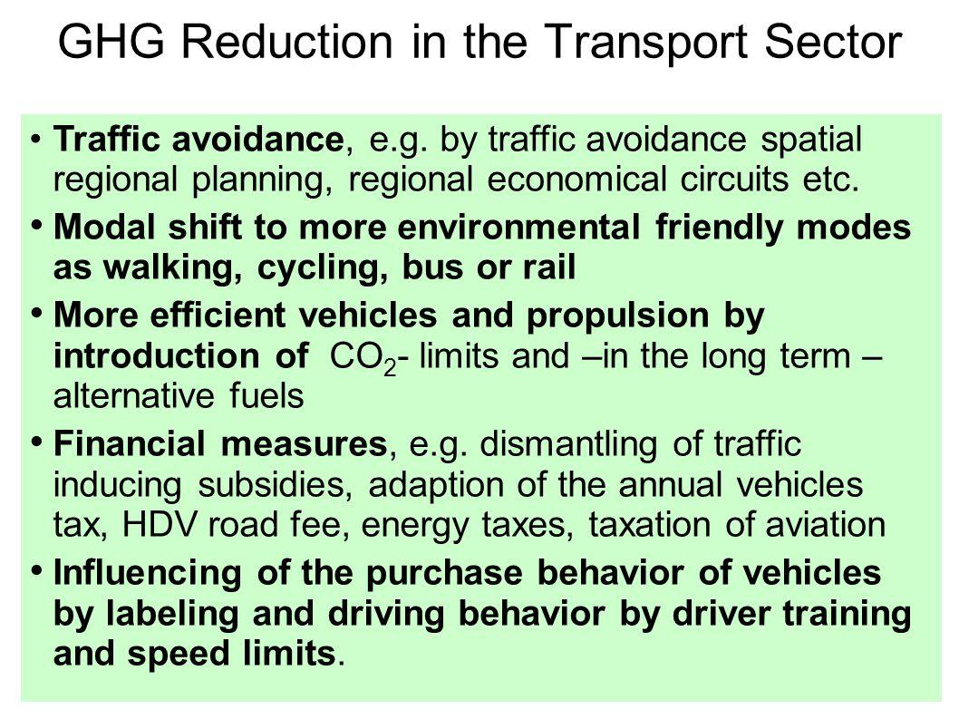 EU CO 2 Regulation