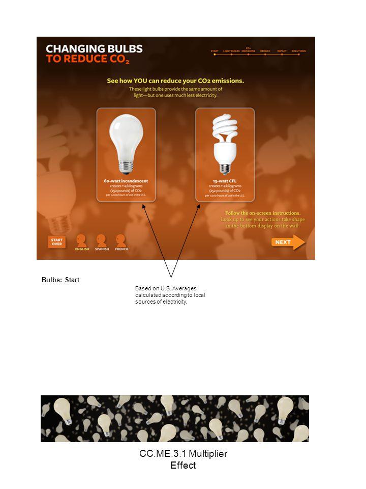 CC.ME.3.1 Multiplier Effect Bulbs: Start Based on U.S.