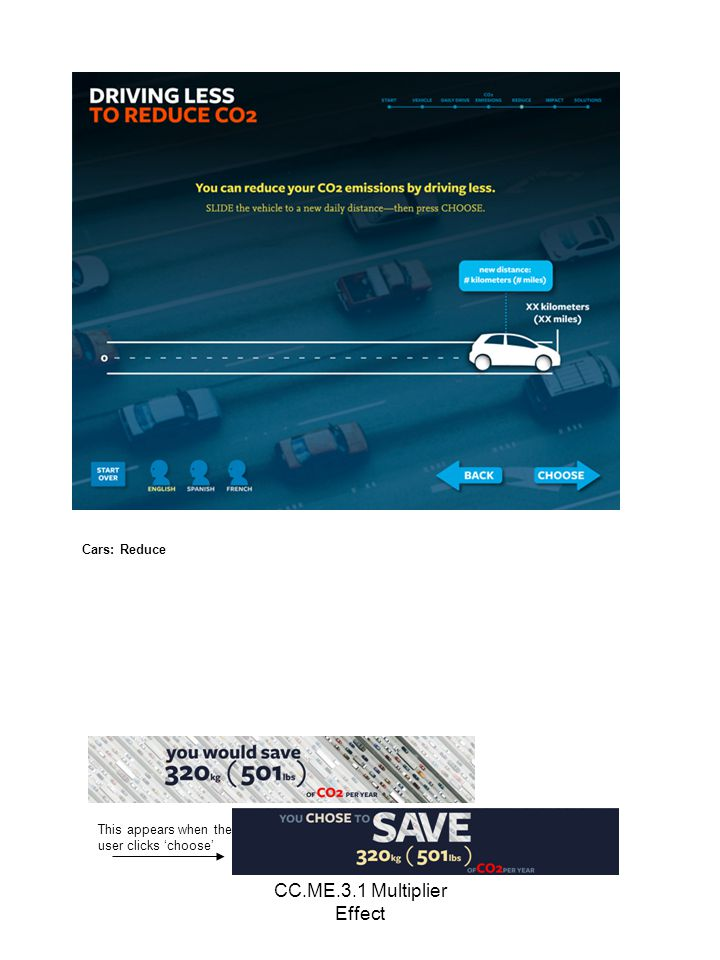 CC.ME.3.1 Multiplier Effect Cars: Reduce This appears when the user clicks 'choose'