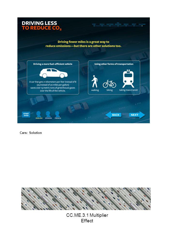 CC.ME.3.1 Multiplier Effect Cars: Solution