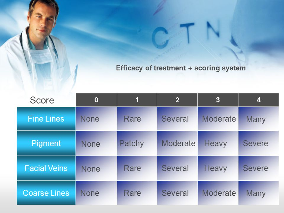 Score 01234 Fine Lines None Rare Several Moderate Many Pigment None Patchy Moderate Heavy Severe Facial Veins None Rare Several Heavy Severe Coarse Lines None Rare Several Moderate Many Efficacy of treatment + scoring system