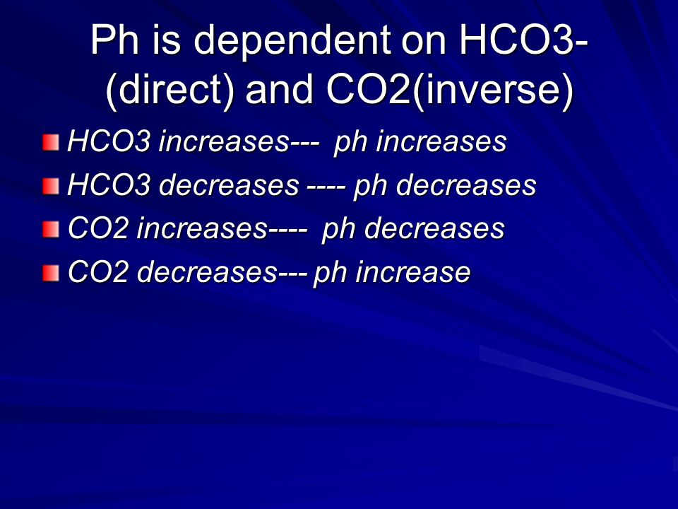 Ph is dependent on HCO3- (direct) and CO2(inverse) HCO3 increases--- ph increases HCO3 decreases ---- ph decreases CO2 increases---- ph decreases CO2 decreases--- ph increase