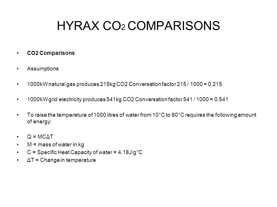 HYRAX CO 2 COMPARISONS CO2 Comparisons Assumptions 1000kW natural gas produces 215kg CO2 Conversation factor 215 / 1000 = 0.215 1000kW grid electricit