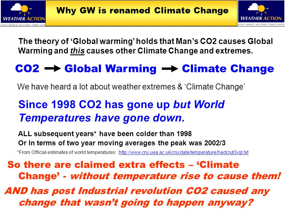 Why GW is renamed Climate Change The theory of 'Global warming' holds that Man's CO2 causes Global Warming and this causes other Climate Change and ex