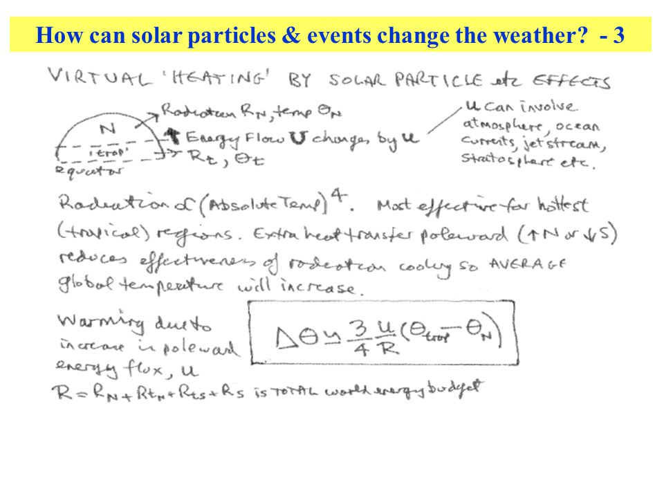 How can solar particles & events change the weather? - 3
