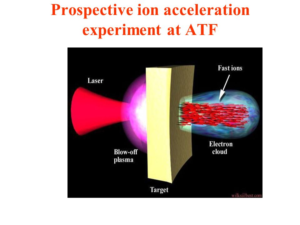 Prospective ion acceleration experiment at ATF