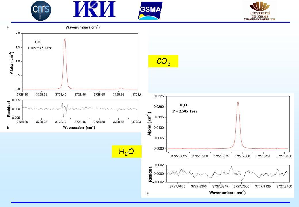 CO 2 H2OH2O