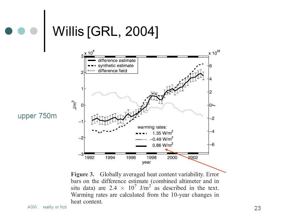 AGW.. reality or fiction 23 Willis [GRL, 2004] upper 750m