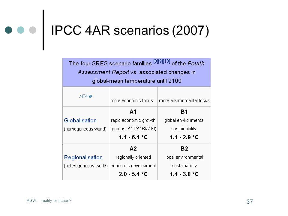 AGW.. reality or fiction 37 IPCC 4AR scenarios (2007)