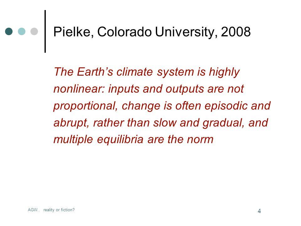 AGW..reality or fiction. 35 IPCC = 2500 scientists.