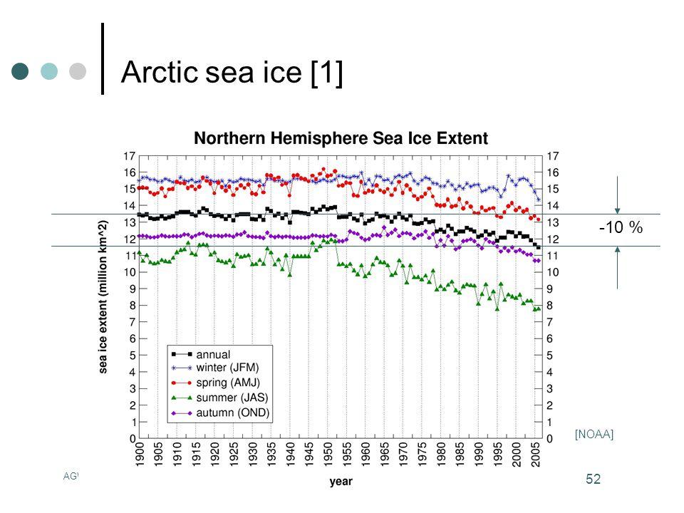 AGW.. reality or fiction 52 Arctic sea ice [1] -10 % [NOAA]