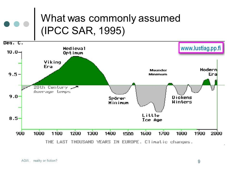 AGW..reality or fiction. 20 Last 40 years… El Nino 1998 No GW since 2001 .