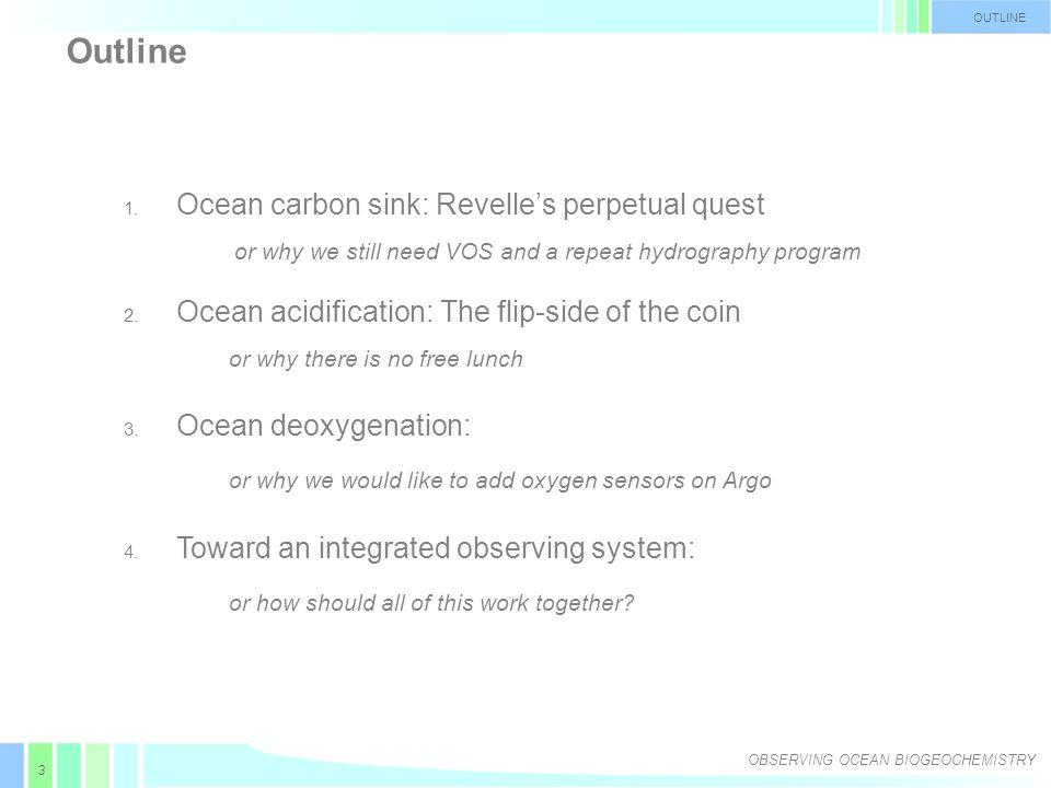 3 Outline OUTLINE 1.