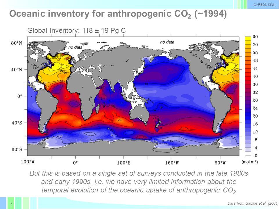 7 Oceanic inventory for anthropogenic CO 2 (~1994) Data from Sabine et al.