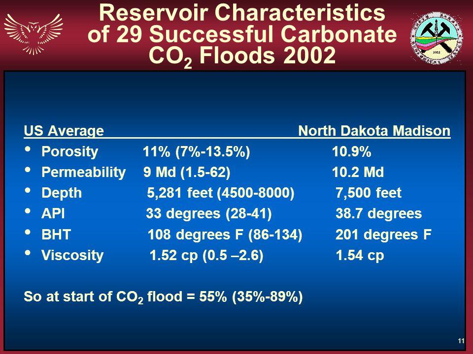 11 Reservoir Characteristics of 29 Successful Carbonate CO 2 Floods 2002 US Average North Dakota Madison Porosity 11% (7%-13.5%) 10.9% Permeability 9