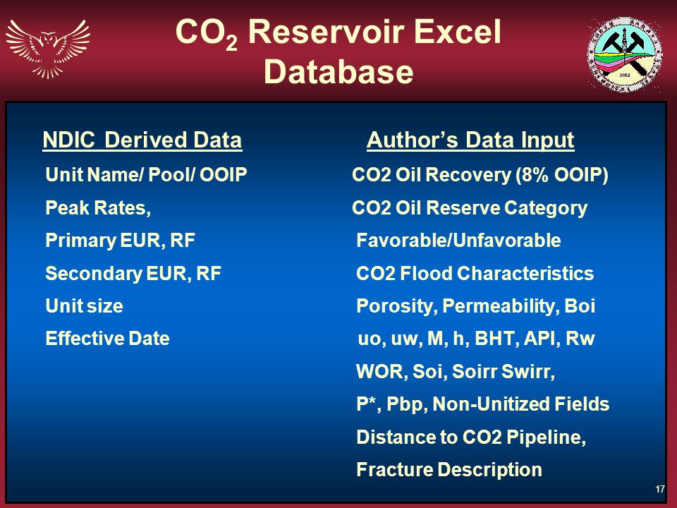 17 CO 2 Reservoir Excel Database NDIC Derived Data Author's Data Input Unit Name/ Pool/ OOIP CO2 Oil Recovery (8% OOIP) Peak Rates, CO2 Oil Reserve Ca