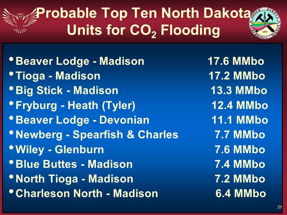 21 Probable Top Ten North Dakota Units for CO 2 Flooding Beaver Lodge - Madison 17.6 MMbo Tioga - Madison 17.2 MMbo Big Stick - Madison 13.3 MMbo Fryb