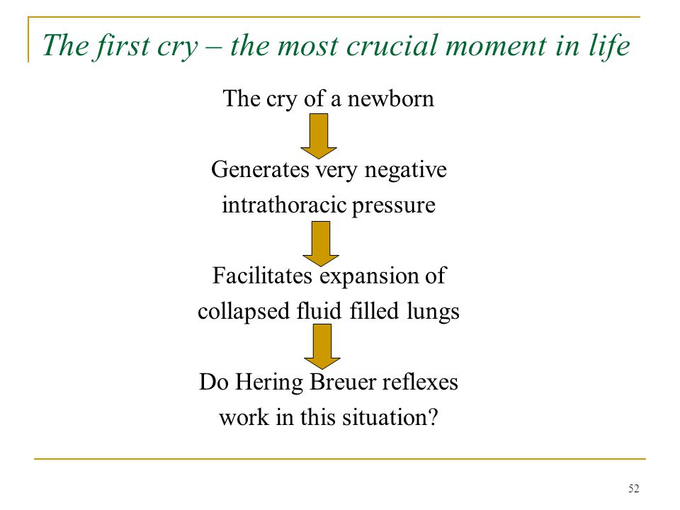 The first cry – the most crucial moment in life The cry of a newborn Generates very negative intrathoracic pressure Facilitates expansion of collapsed