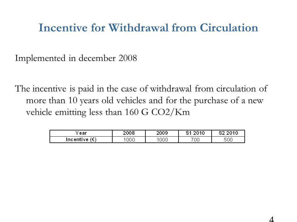 4 Incentive for Withdrawal from Circulation Implemented in december 2008 The incentive is paid in the case of withdrawal from circulation of more than 10 years old vehicles and for the purchase of a new vehicle emitting less than 160 G CO2/Km