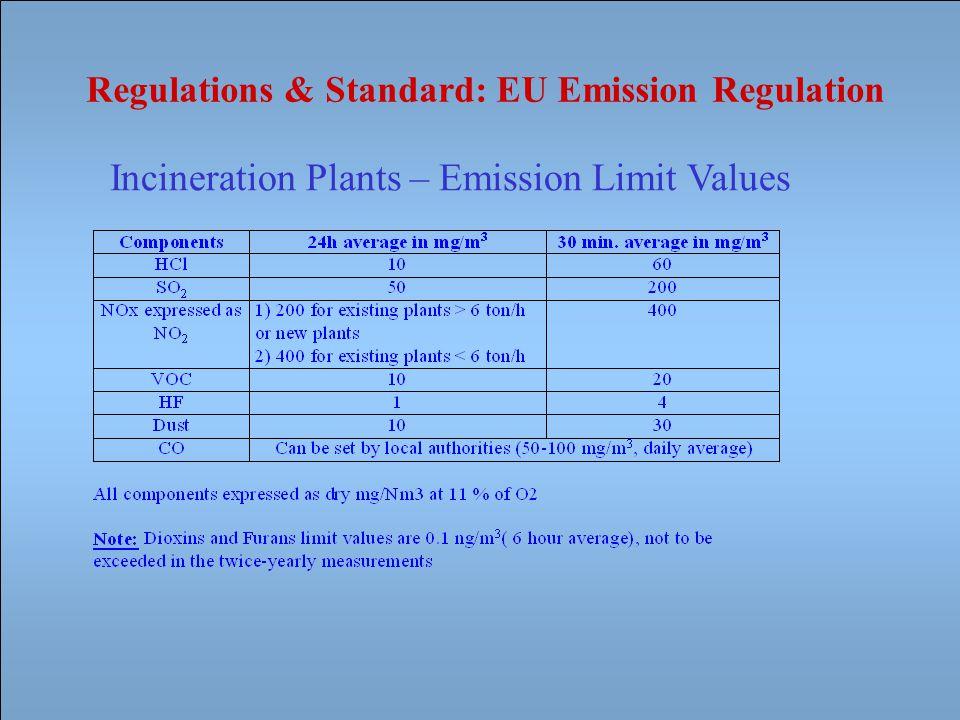 Regulations & Standard: EU Emission Regulation Incineration Plants – Emission Limit Values