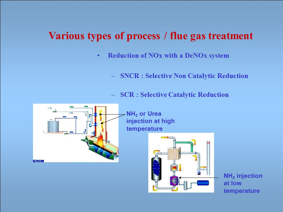Various types of process / flue gas treatment Reduction of dust (bag filter) with wet process With dry or semi-dry process