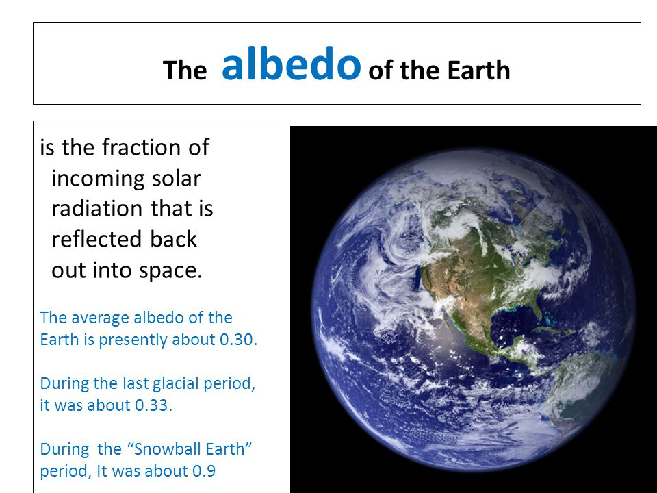 The albedo of the Earth is the fraction of incoming solar radiation that is reflected back out into space.