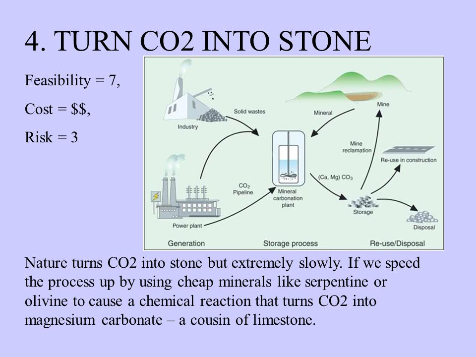 POSSIBILITIES Even though you would have to dig up and use a lot of serpentine or olivine, it could be replaced with the rock made out of CO2.