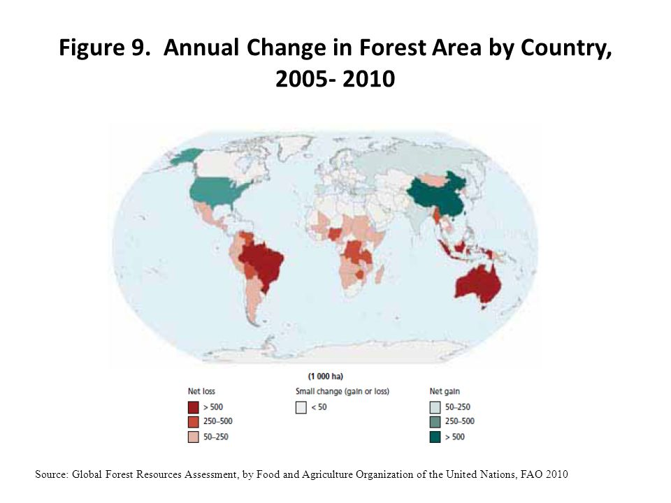 Figure 9. Annual Change in Forest Area by Country, 2005- 2010 Source: Global Forest Resources Assessment, by Food and Agriculture Organization of the