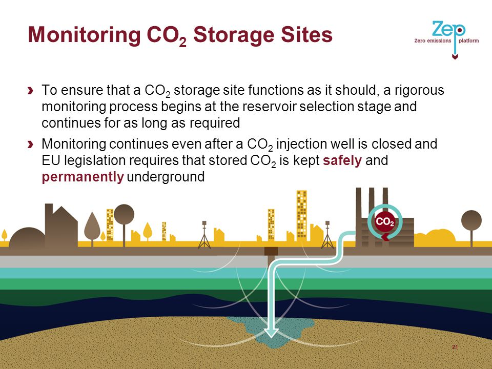 Monitoring CO 2 Storage Sites To ensure that a CO 2 storage site functions as it should, a rigorous monitoring process begins at the reservoir selection stage and continues for as long as required Monitoring continues even after a CO 2 injection well is closed and EU legislation requires that stored CO 2 is kept safely and permanently underground 21